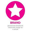 Brand_Article.jpg
