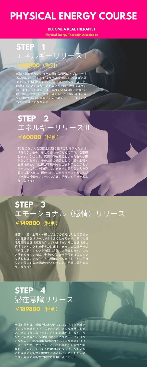 Pink Pop Summer Collection Infographicのコ