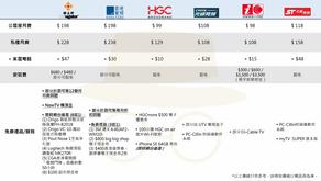 【🔥免費獲取家居寬頻報價🔥】光纖寬頻上網優惠攻略 Netvigator網上行 / HKBN 香港寬頻  / SmarTone / i-Cable 有線寬頻 / HGC / CMHK 中國移動