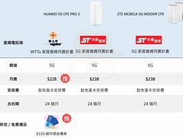 【路由器小知識】WiFi 6 同 5G router 有咩關係﹖OFDMA、 TWT、 BSS Coloring 又代表啲咩﹖介紹兩大5G路由器 - 華為、中興通訊!!仲有寬頻公司既 5G寬頻計劃