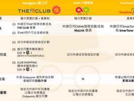 【寬頻繳費懶人包】交月費賺積分!!話你聽唔同寬頻公司嘅獎賞計劃同會員優惠 - 網上行、中移動同數碼通會員計劃 THE CLUB、MyLink、SmarTone Plus