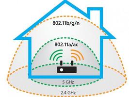 【寬頻教學】用緊1000M 上網仲好慢﹖可能係個Router出左事﹗