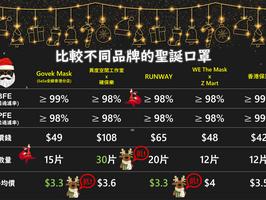 【聖誕口罩搶購攻略2020】雪糕車款式最岩做聖誕禮物!!Govek Mask, 異度空間, RUNWAY, ZMart, 香港保家;最靚最平任你選擇!