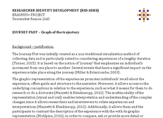 Journey Plot: Guide to use it in research education