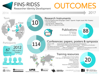 Infographic FINS-RIDSS Project