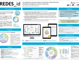Una aplicación web para explorar y fomentar el desarrollo de la Identidad Investigadora.