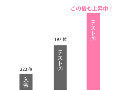 wix:image://v1/b1ca6a_1d06879af37f4f40b4ee167f2dca33fa~mv2.png/%EF%BC%9C%E6%98%A5%E6%9C%9F%EF%BC%9E%E6%97%A5%E5%A4%A7%E3%83%BB%E5%B8%B8%E7%B7%8F%E3%83%BB%E8%8C%97%E6%B8%93%E3%83%BB%E4%B8%A6%E6%9C%A8%E4%B8%AD%E7%AD%89%E7%94%9F%E3%81%AE%E3%81%9F%E3%82%81%E3%81%AE%E6%95%B0%E5%AD%A6%E3%82%B3%E3%83%BC%E3%82%B9-%E4%B8%AD%E5%B1%B1%E6%84%9B%E5%94%AF%E3%81%95%E3%82%93%E6%88%90%E7%B8%BE%E6%8E%A8%E7%A7%BB.p#originWidth=400&originHeight=300