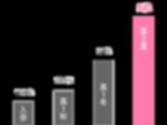 wix:image://v1/b1ca6a_49b724adb1624926a4e8073688065165~mv2.png/%EF%BC%9C%E6%98%A5%E6%9C%9F%EF%BC%9E%E5%B9%B3%E5%9D%87%E7%82%B9%E7%AA%81%E7%A0%B4%E3%82%B3%E3%83%BC%E3%82%B9%E3%83%BC%E5%AE%89%E6%81%B5%E8%8B%B1%E3%81%95%E3%82%93%E6%88%90%E7%B8%BE%E6%8E%A8%E7%A7%BB.png#originWidth=400&originHeight=300