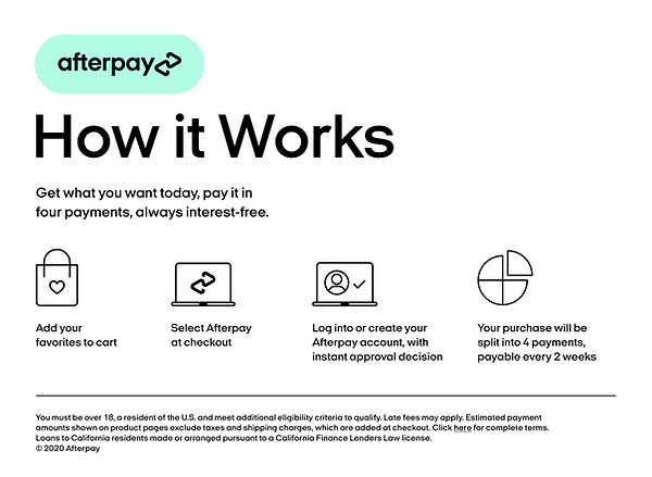 Afterpay_US_HowitWorks_Desktop_White_3x_1.png