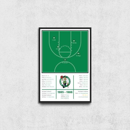 Boston Celtics 85-86