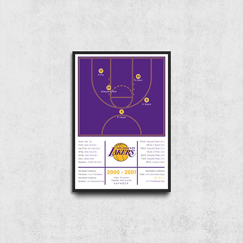 Los Angeles Lakers 00-01