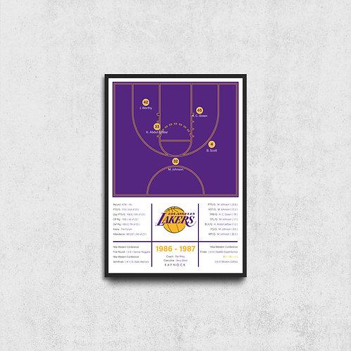 Los Angeles Lakers 86-87