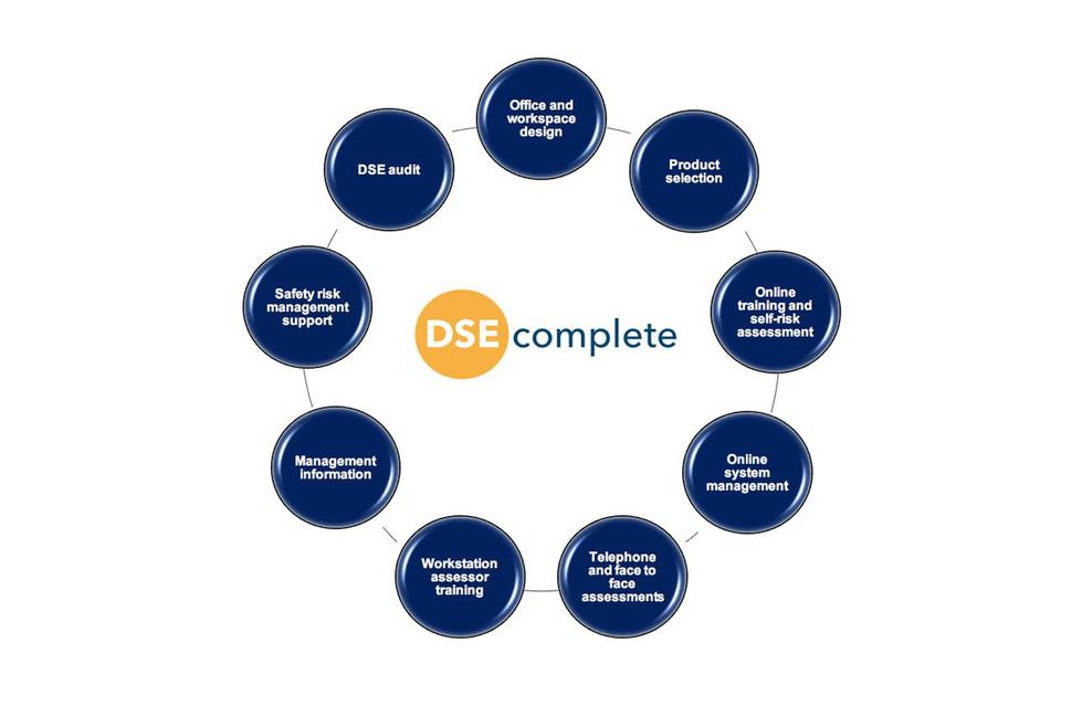 DSE Complete