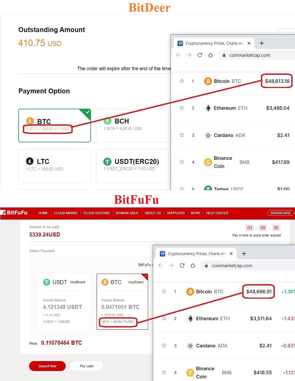 Internal BTC Rate (BitDeer vs BitFuFu)