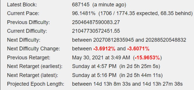 Difficulty Estimation 11 June 08:30 am UTC