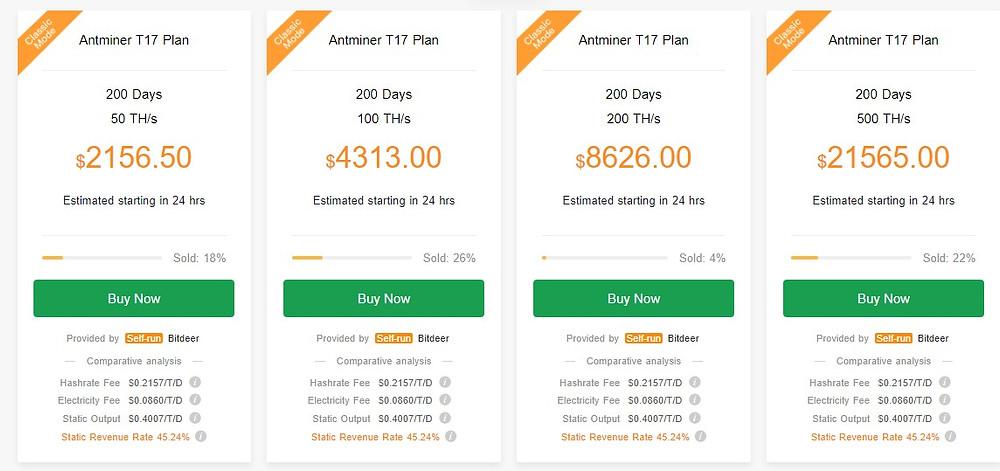 BitDeer 120 days contracts