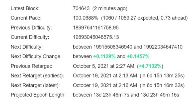 Bitcoin Difficulty Estimator