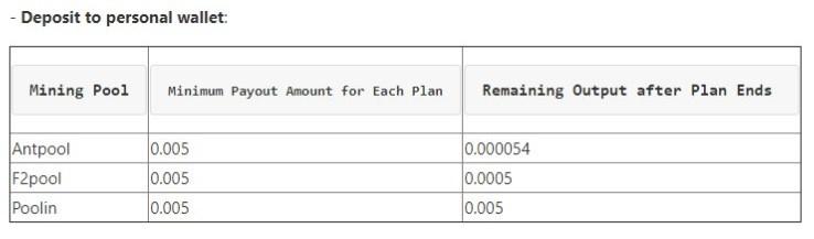 Personal Wallet - Minimum Requirements