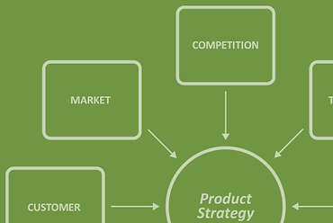 Product Strategy Excellence