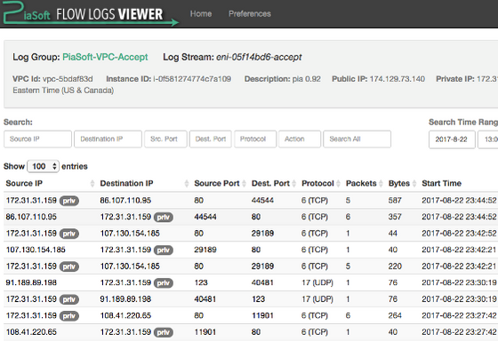 Turn VPC Flow Logs into insightful data, enriched with the metadata of your VPC