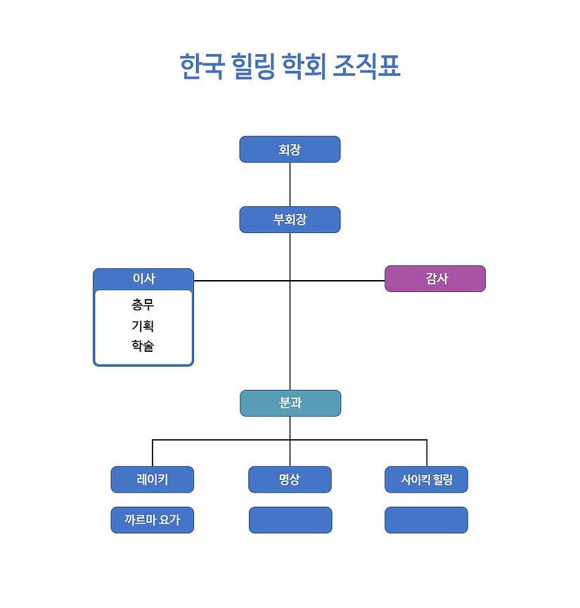 조직표(홈피용).jpg