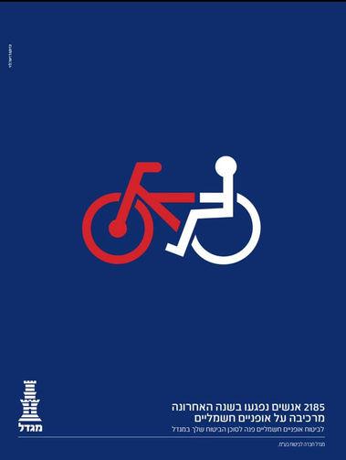 Bike accidents