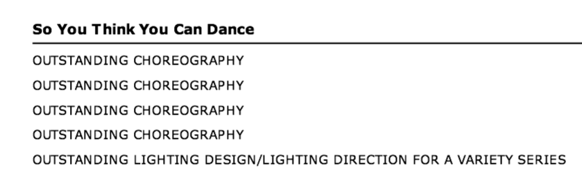 2018 Outstanding Choreography Emmy Nominees