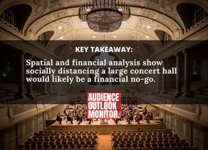 """""""The Post-Covid Concert Hall Catastrophe: Why Audience Attendance is the Least of Our Problems"""""""