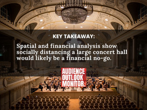 """The Post-Covid Concert Hall Catastrophe: Why Audience Attendance is the Least of Our Problems"""