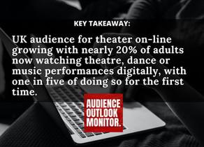 """Coronavirus: Online theatre audiences booming during lockdown"" by Georgia Snow."