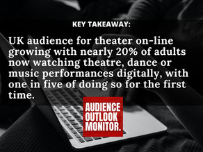 """Coronavirus: Online theatre audiences booming during lockdown"" by Georgia Snow."