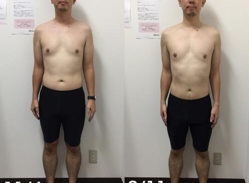 39歳男性モニター3ヶ月終了!