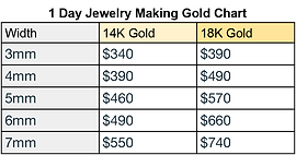 1 Day Jewelry Making Gold Chart.png