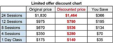Limited offer discount chart.png