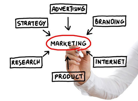 Marketing: It is All About the Plan