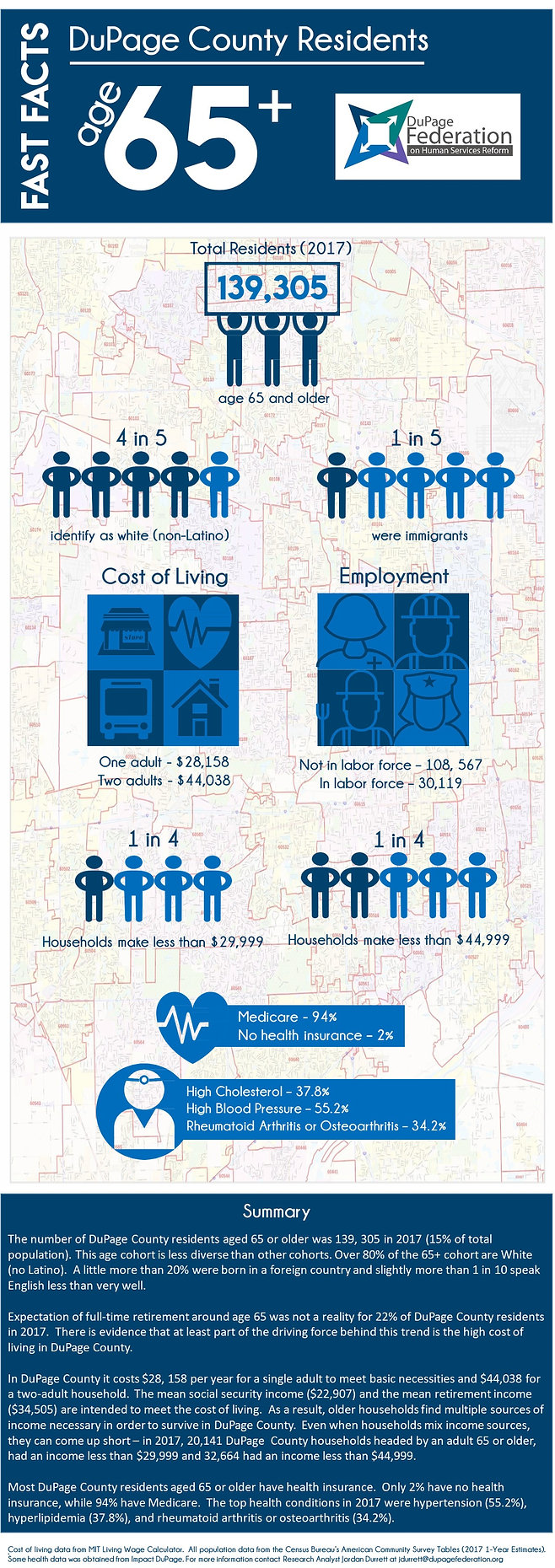 2019-09-25 - DuPage Co. Residents (65+).