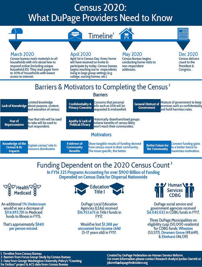 2020 Census Infographic.jpg