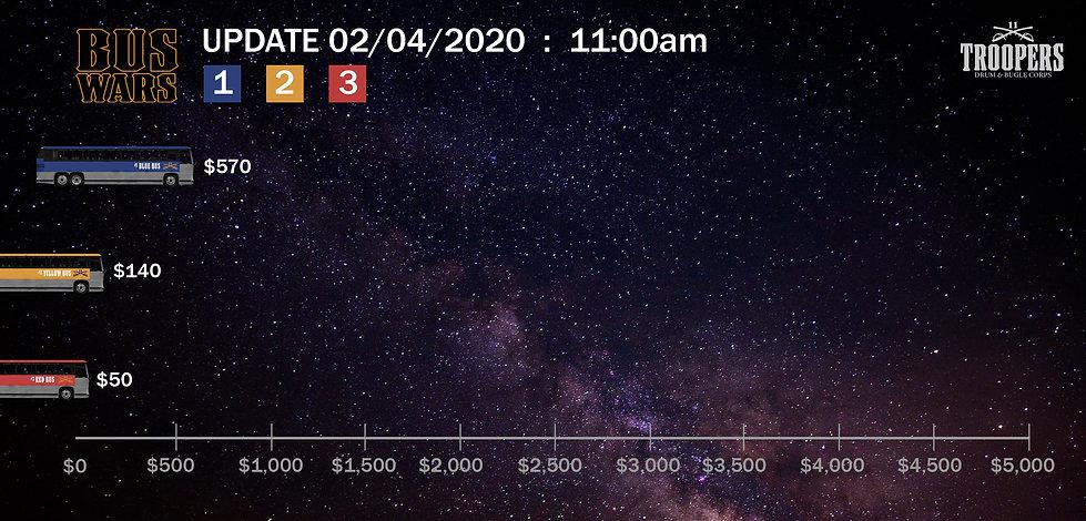 02.04.2020_early.jpg