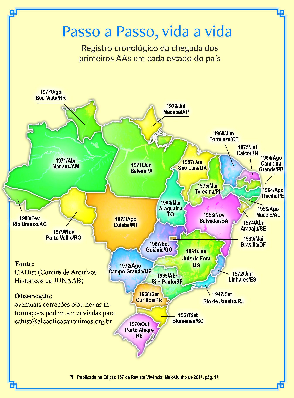 o dia que AA ocupou o brasil