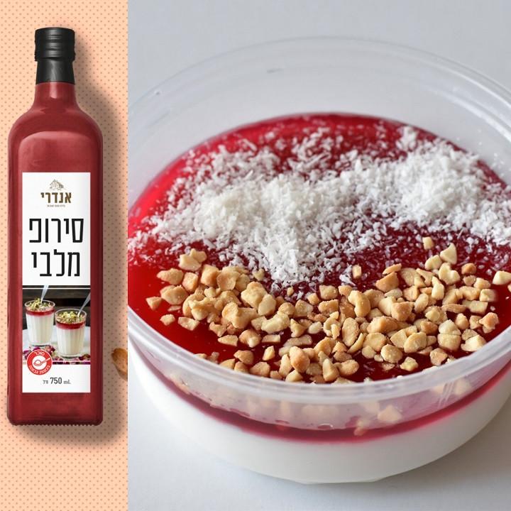 Rosh Hashana 2020: Foods and Recipes