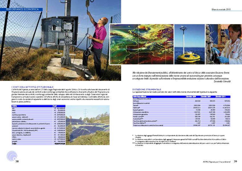 009 SLIDE 44 ArpalBilancioSociale2010web_Pagina_21.jpg