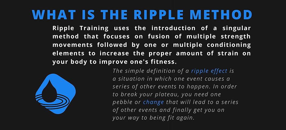 Copy of Ripple Method Page 2.png