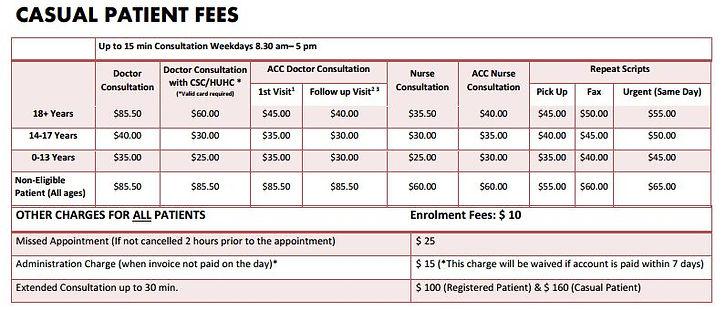 Casual patient fee.JPG