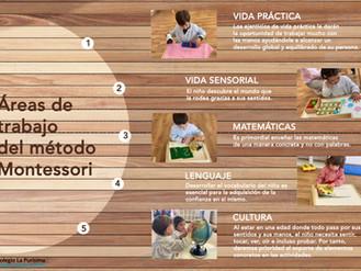 Celebramos el 150 aniversario del nacimiento de Montessori.