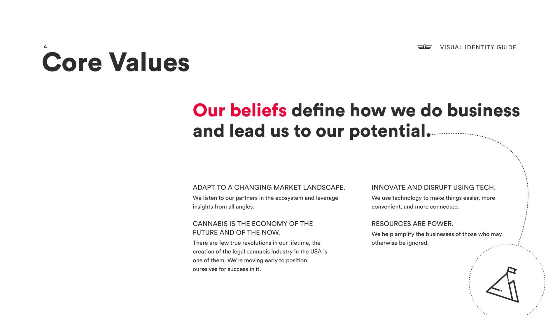 Alta Financial Brand Standards v1-page4.