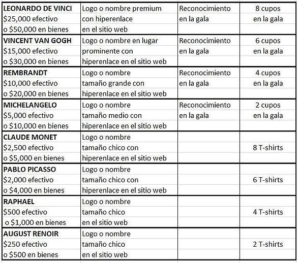 SponsorLevels_Spanish (Copy).JPG