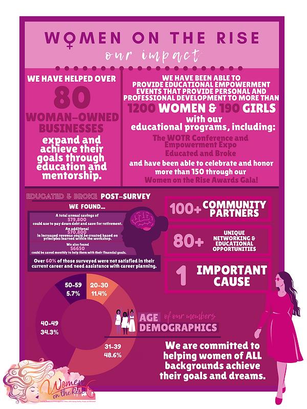 Infographic Poster V.2.png