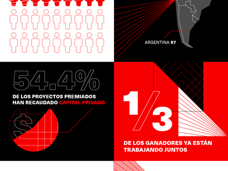 *Convocatoria: 35 jóvenes más innovadores de Latinoamérica.
