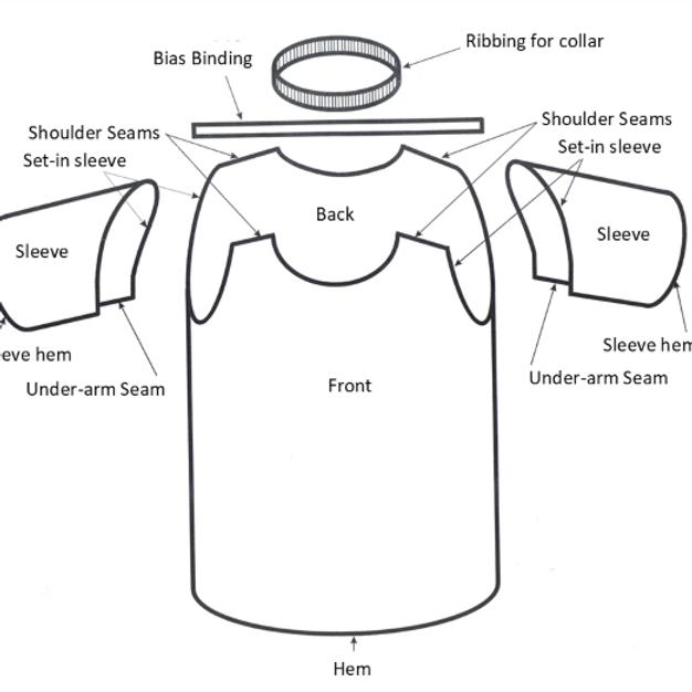 Easy T-Shirt  Construction Class