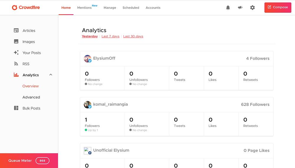 crowdfire analytics overview feature social media management branding expert brandingexpert.net